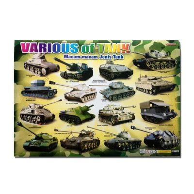 Poster Jenis Kendaraan Perang Tank